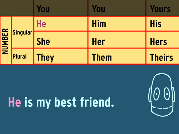 personal pronouns brainpop