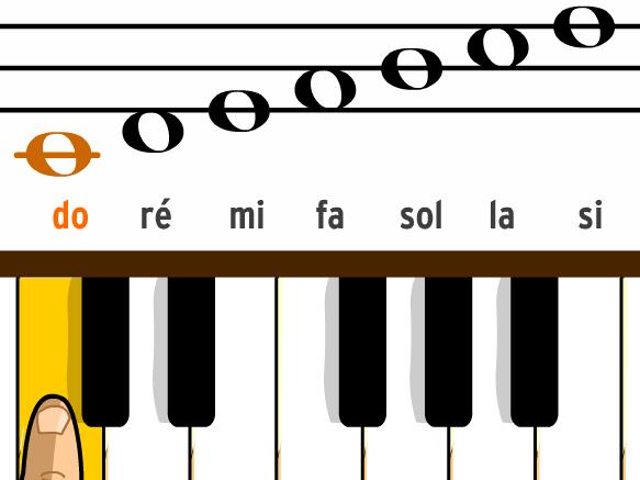 Image for Lire la musique