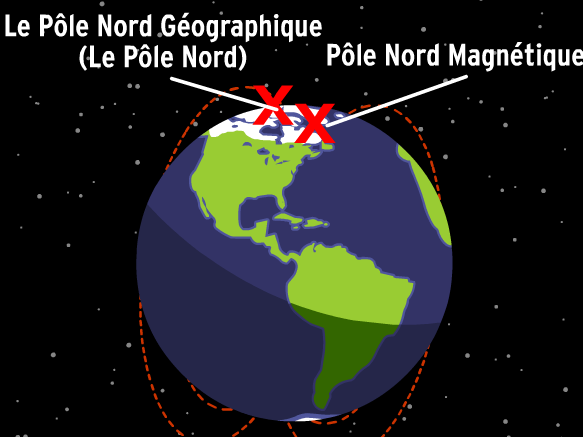 Image for Pôle Nord