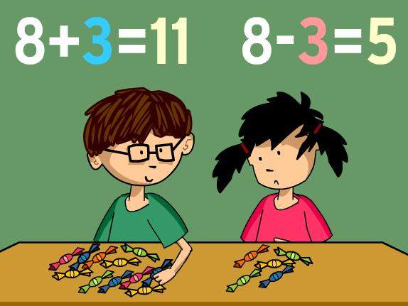 Image for Ajouter et soustraire des nombres relatifs