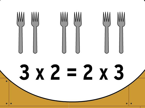 Image for Commutativité