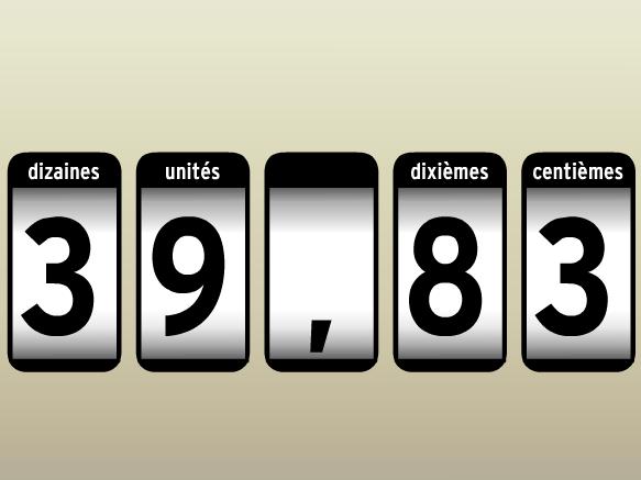 Image for Nombres décimaux