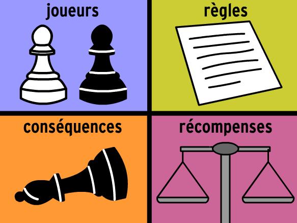 Image for Théorie des jeux