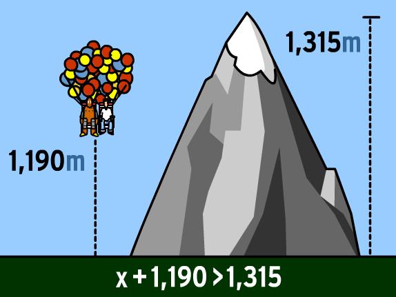 Image for Résoudre des inégalités