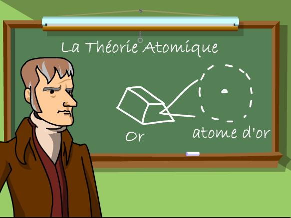 Image for Modèle atomique