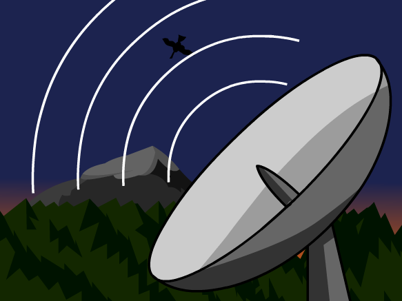 Image for Radar