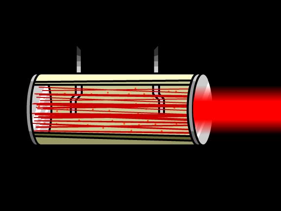 Image for Laser