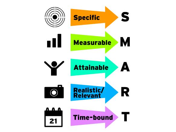 setting goals lesson plans and lesson ideas brainpop educators
