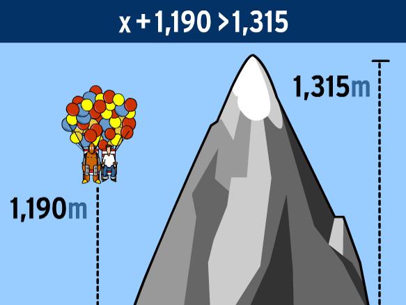Graphing and Solving Inequalities Quiz - BrainPOP