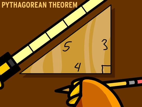 Pythagorean Theorem Brainpop