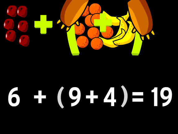 Image for Associative Property