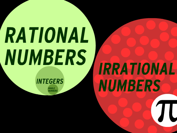 Rational and Irrational Numbers Lesson Plans and Lesson ...
