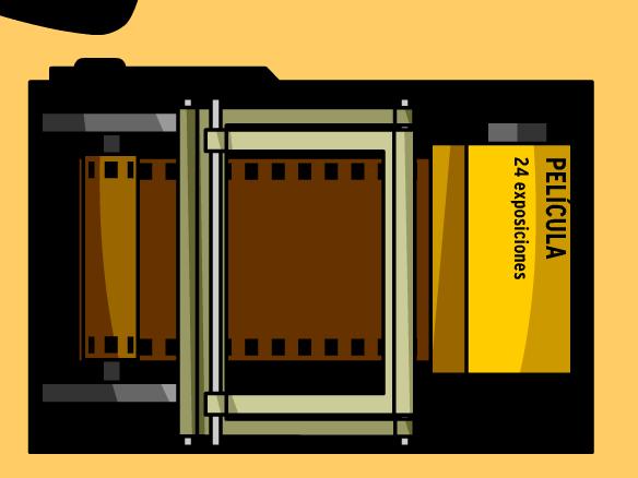 Image for Cámaras