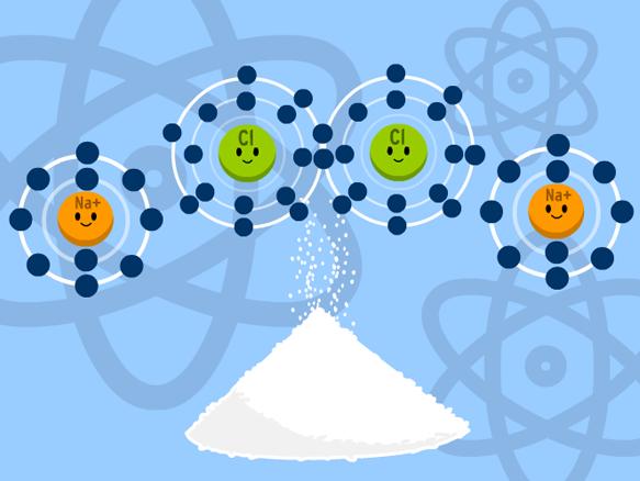 Image for Ecuaciones Químicas