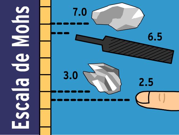 Image for Identificación de los Minerales