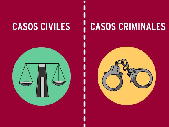 Image for Sistema de Justicia de E.U.