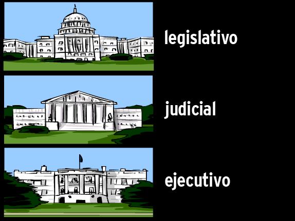 Image for Ramas del Gobierno de E. U.