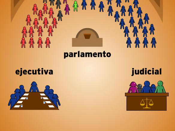 Image for Sistema Parlamentario