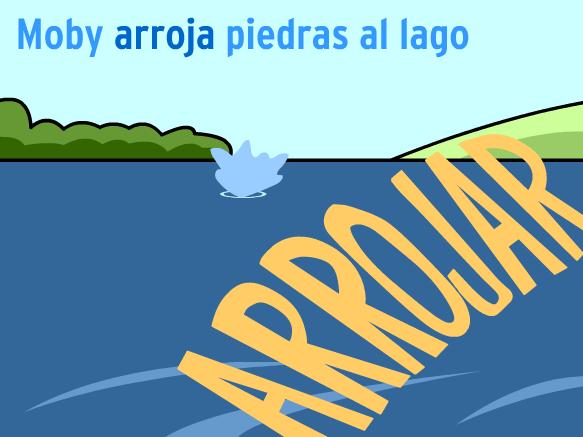 Image for Categorías Gramaticales