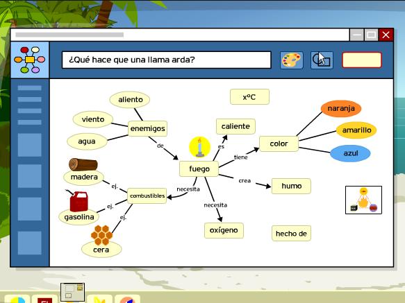 Image for Mapas Conceptuales