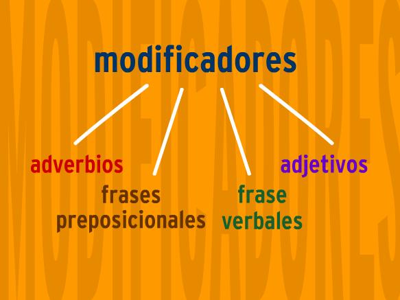 Image for Modificadores fuera de lugar