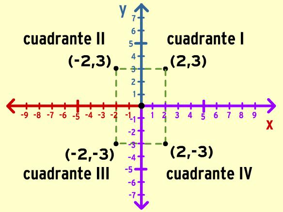 Image for Plano Coordenado