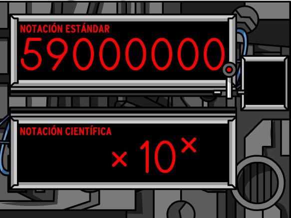 Image for Notación Científica