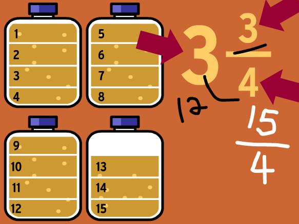 Image for Números Mixtos
