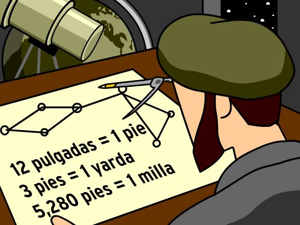 Image for Sistema Métrico vs Imperial