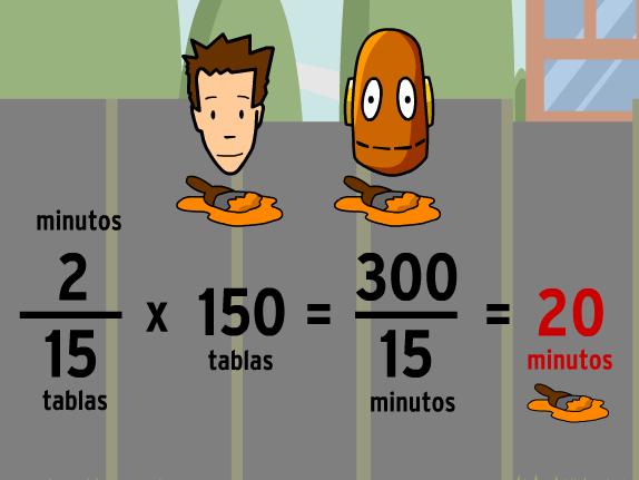Problemas De Matematicas Brainpop Espanol