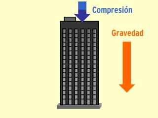 Image for Rascacielos