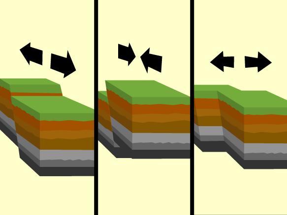 Earthquakes Brainpop