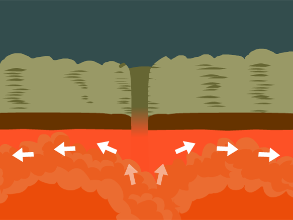 Plate tectonics brainpop ccuart Image collections