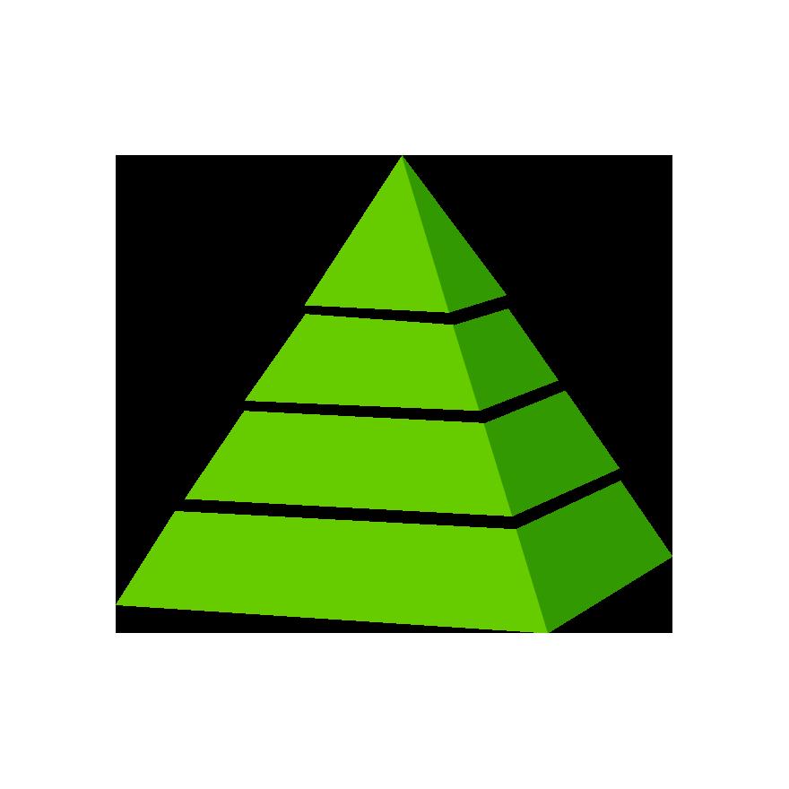 Energy Pyramid - BrainPOP