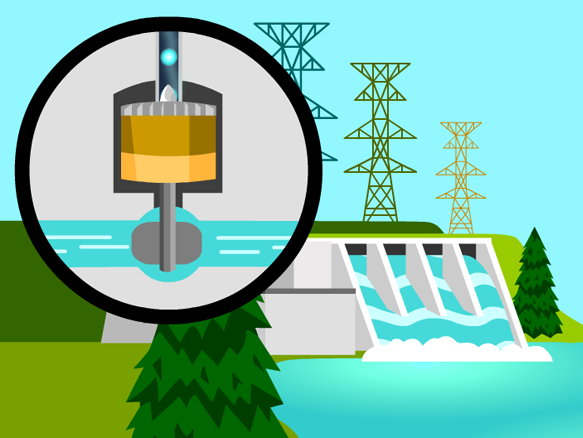 Energy Sources - BrainPOP