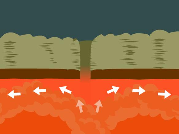 plate tectonics lesson plans and lesson ideas