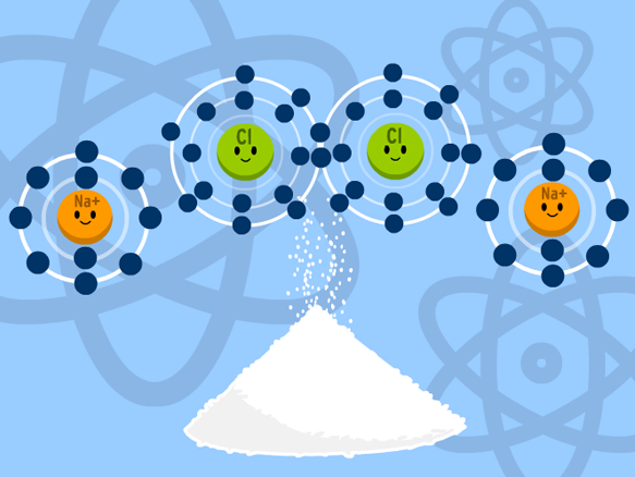 Chemical Equations Brainpop