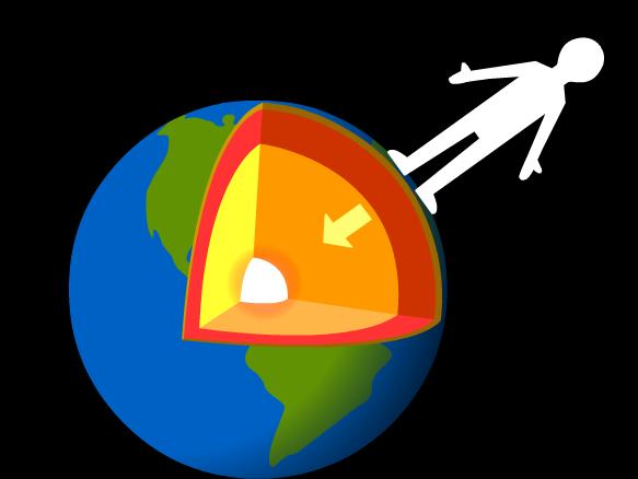 gravity brainpop