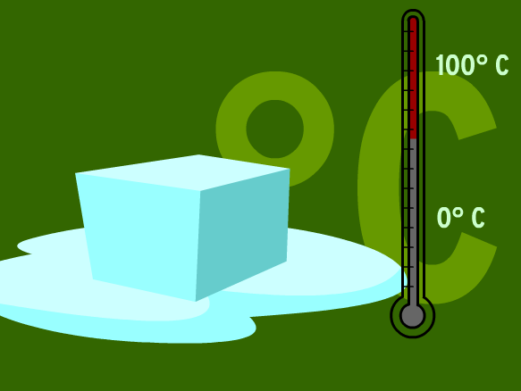 Image for Temperature