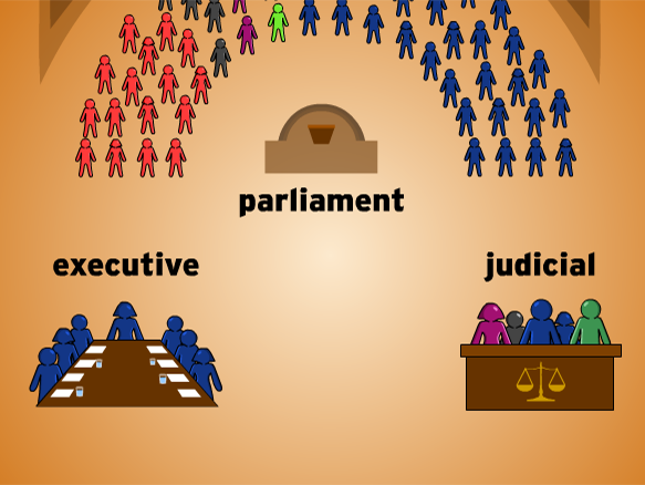 Image for Parliamentary System