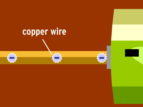 Electric Circuits Lesson Plans and Lesson Ideas | BrainPOP Educators