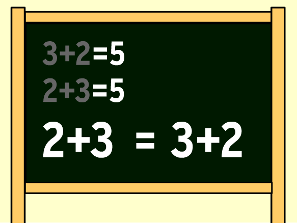 Commutative PropertyCommutative Property